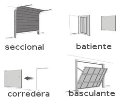 Urgencias 24 Horas Puertas Automaticas Atrancadas Girona